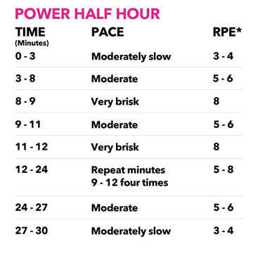 half hour workouts | sport1stfuture org