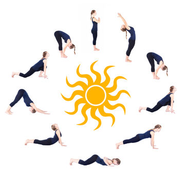 yoga sun salutation wheel